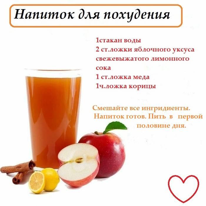 Напитки для похудения: что пить, чтобы сбросить вес