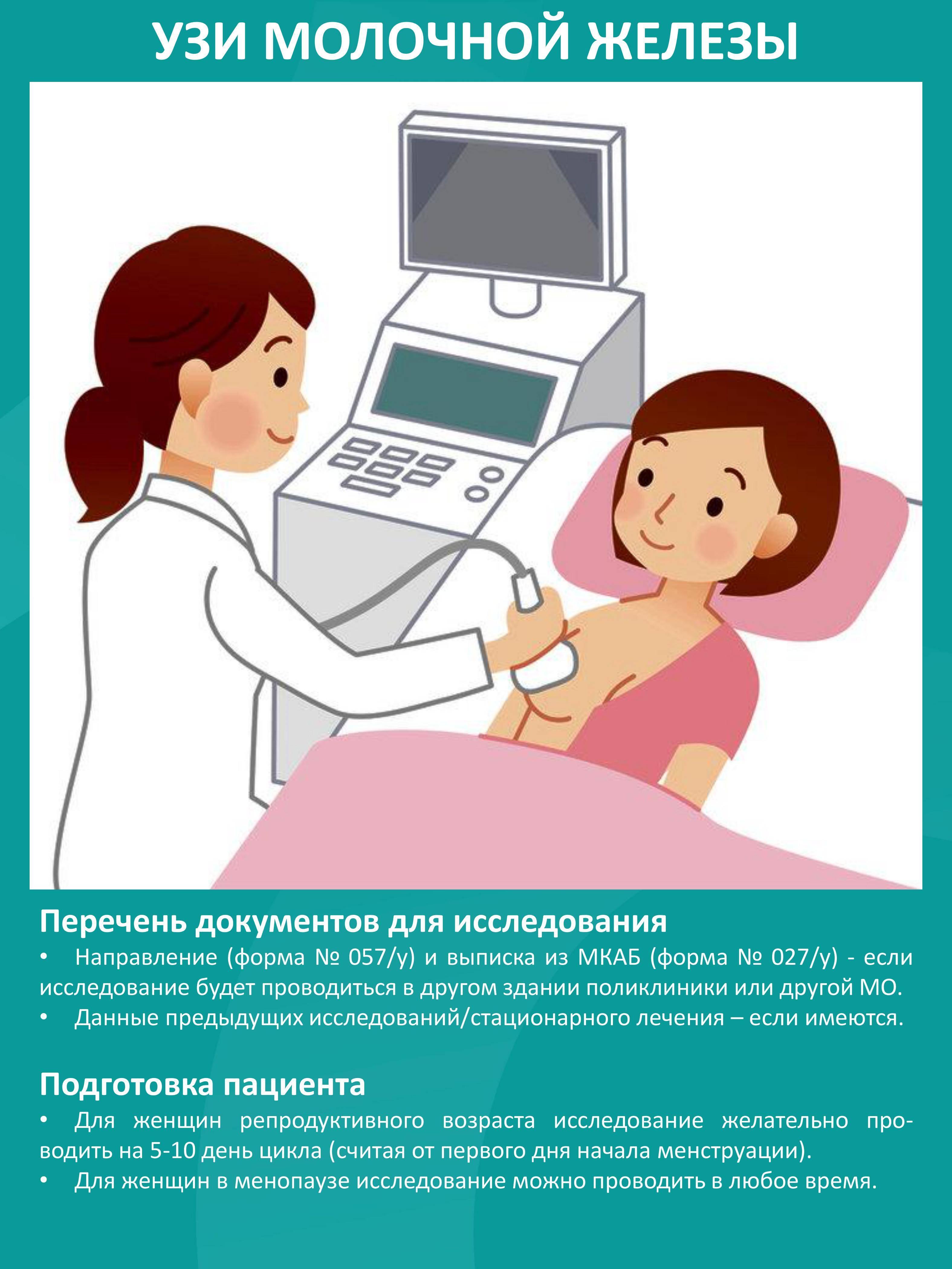 Что означает гипоэхогенное образование в молочной железе и как правильно его лечить