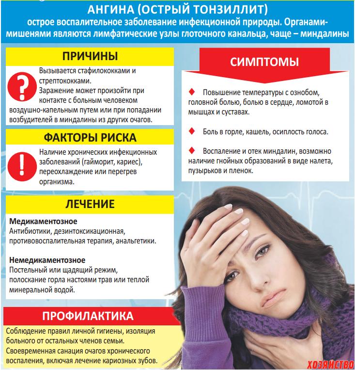 Лечение острого и хронического тонзиллита в домашних условиях народными средствами