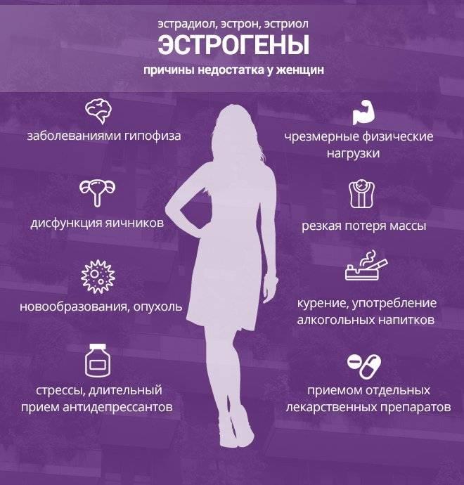 Повышенный уровень эстрогенов у женщин: «много» = «опасно»! как снизить его уровень?
