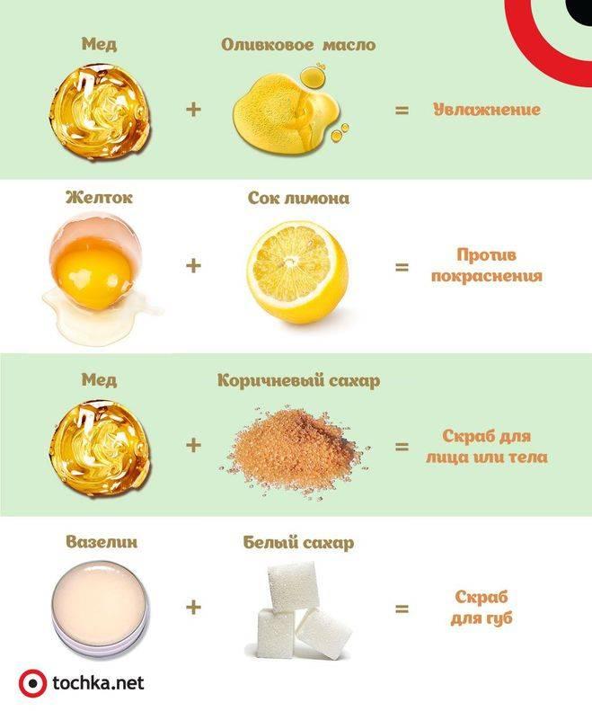 Маски для похудения живота: инструкция по применению и лучшие рецепты