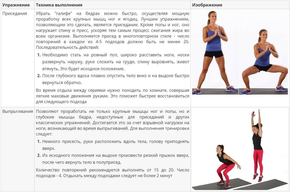 Топ-20 упражнений на растяжку задней поверхности бедра и подколенных сухожилий