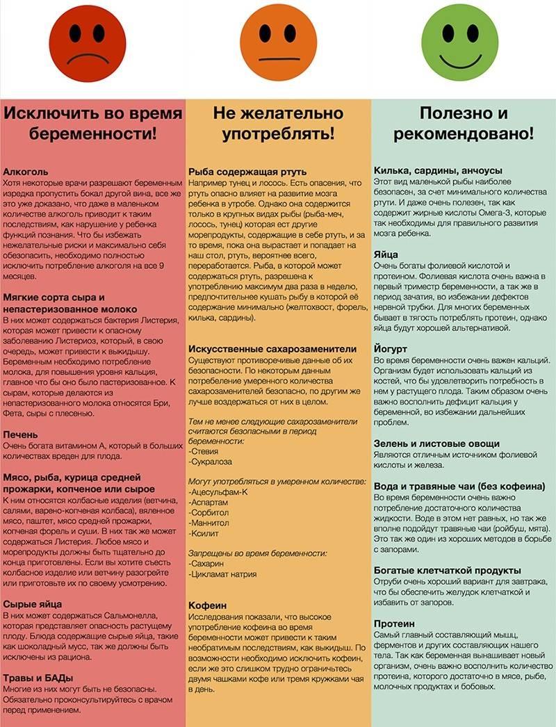 10 популярных славянских примет о том, что нельзя беременным