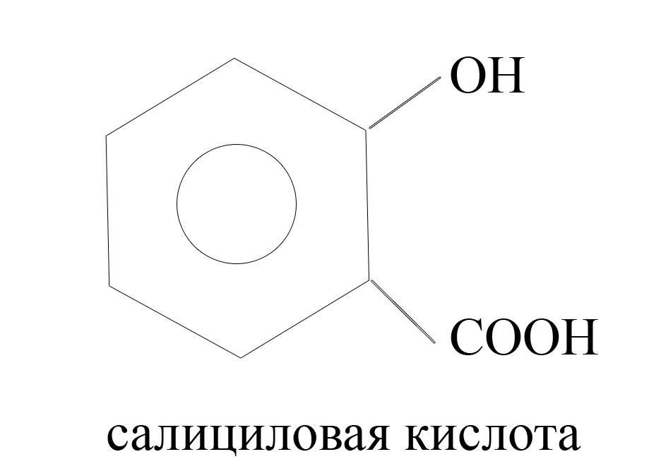 От чего помогает салициловая кислота?