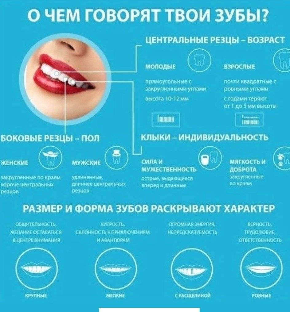 Как снять повышенную чувствительность зубов дома и почему она возникает?