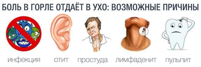 Стоматит гортани: симптомы, лечение, профилактика