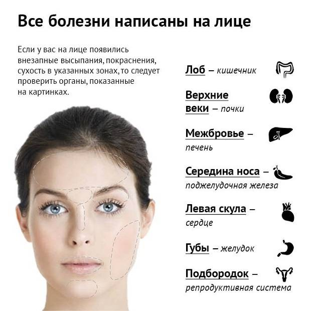 Прыщи на шее у женщин: причины появления, способы лечения