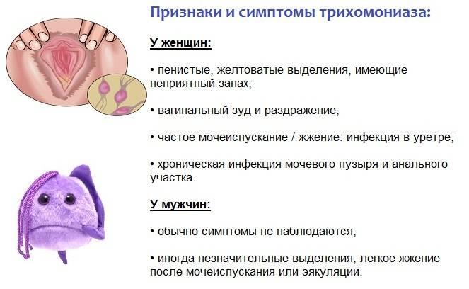 Зуд и выделения в интимной зоне у женщин: основные причины. какие препараты используются против зуда и выделений в интимной зоне у женщин?