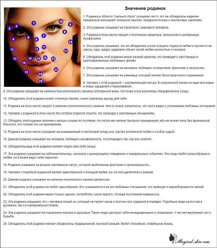 Особенности и причины появления родинки на губе: верхней и нижней