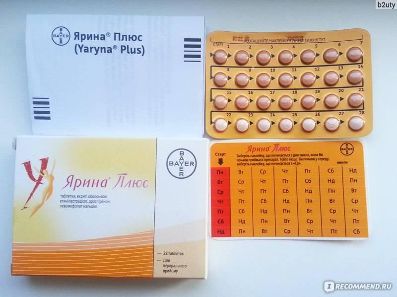"""""""ярина"""" (противозачаточные таблетки): отзывы врачей, инструкция по применению"""