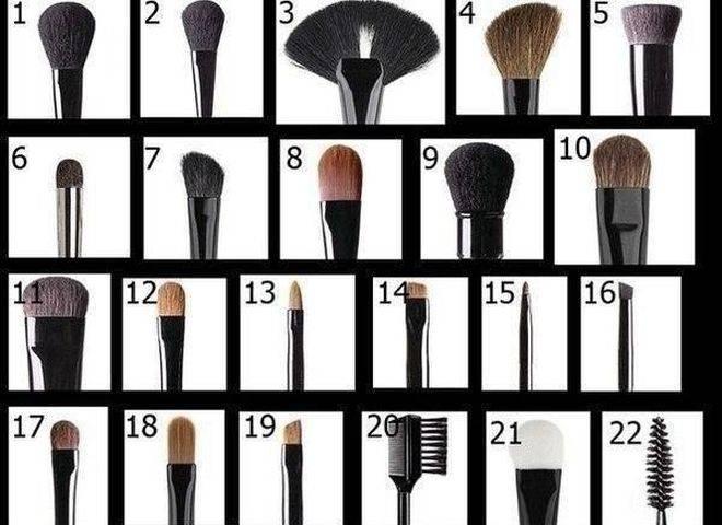 Набор кистей для макияжа: как выбрать и использовать