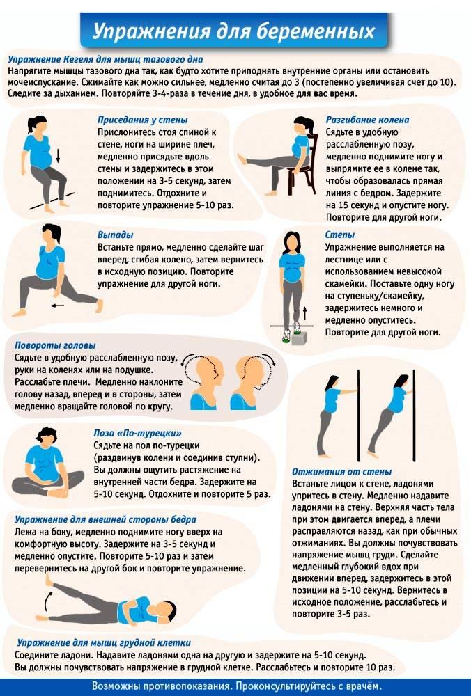 10 эффективных упражнений кегеля для женщин в домашних условиях