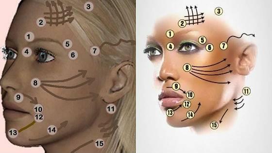 Как делать точечный массаж шиацу