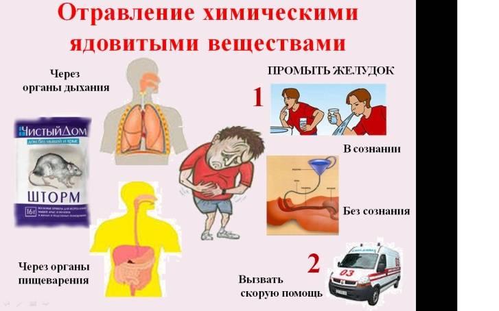 Опасность мышьяка для человека