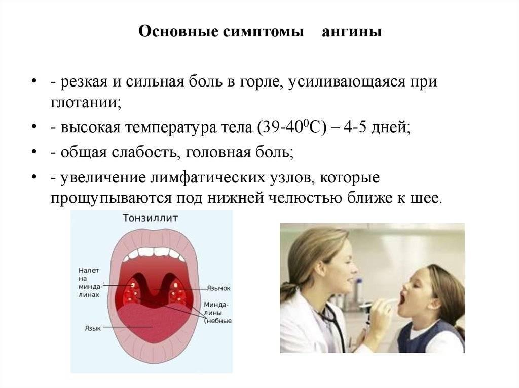 6 причин почему болит во рту