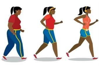 Спортивные упражнения при кисте яичника
