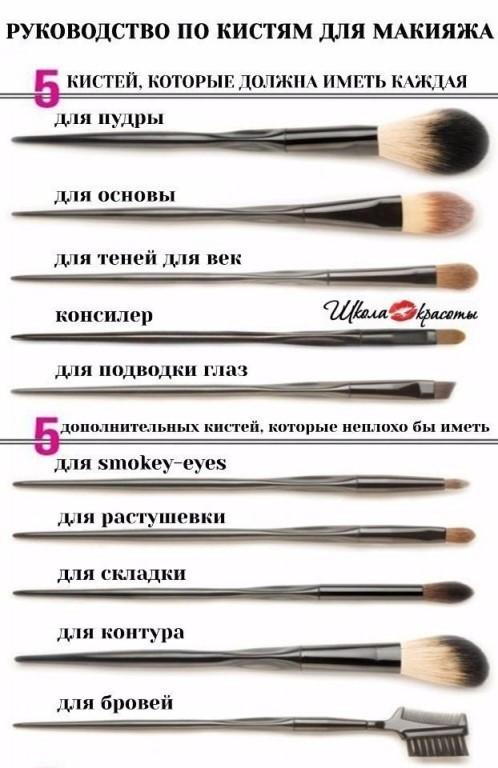 Базовый набор кистей для макияжа