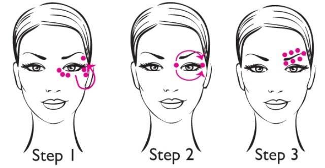 Схема правильного нанесения крема вокруг глаз с видео-инструкцией и советы по выбору средств для век
