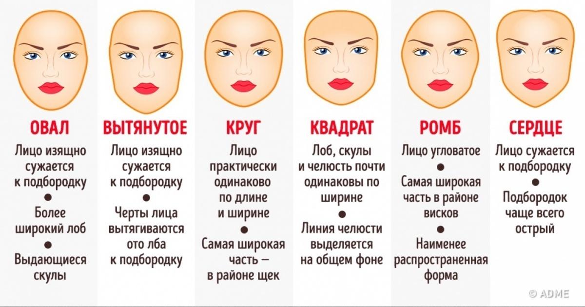 Как самой определить тип кожи лица