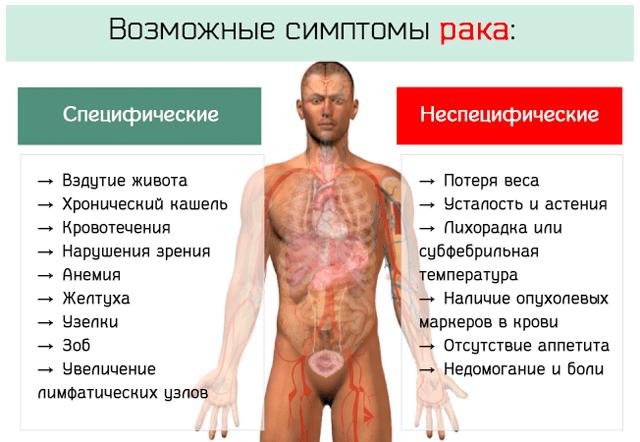 Насколько опасна и как лечится гипоплазия молочной железы