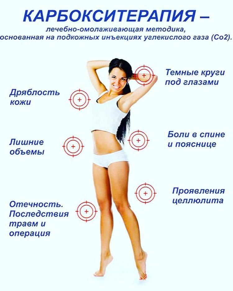 Неинвазивная карбокситерапия аравия для профессионального ухода за кожей