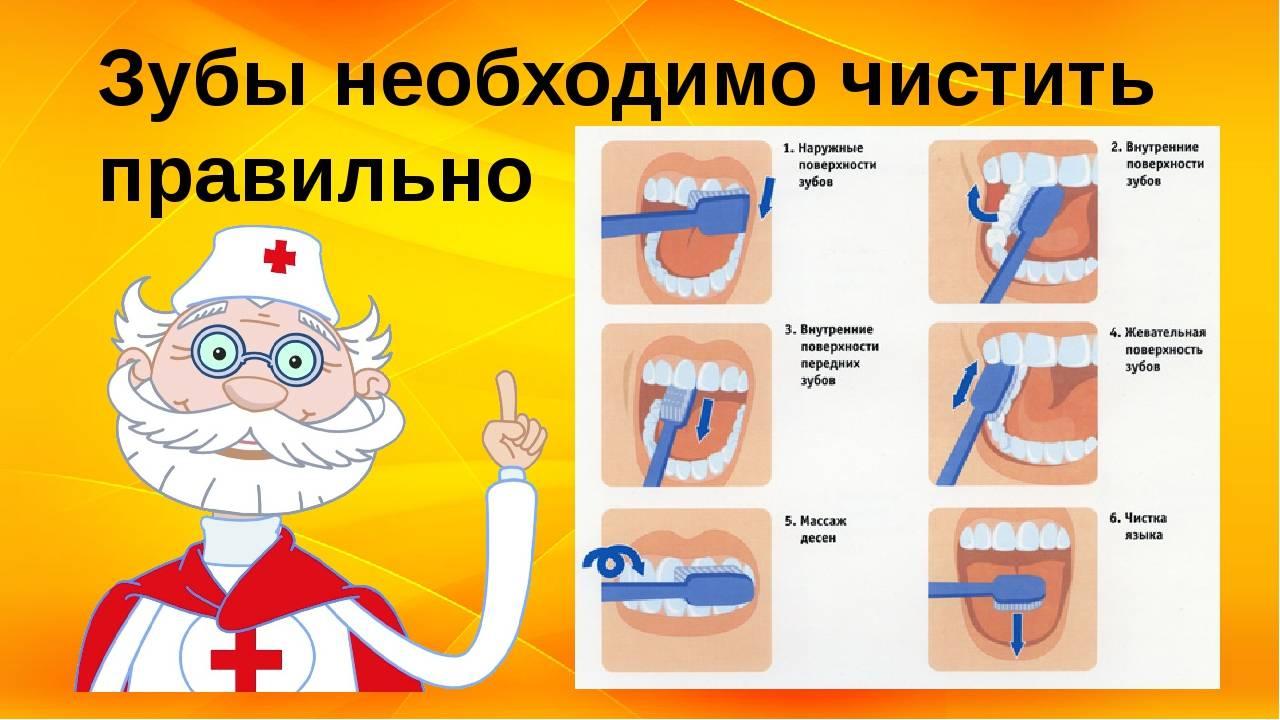 Как ухаживать за зубами и ртом – 5 основных правил и пошаговая инструкция!