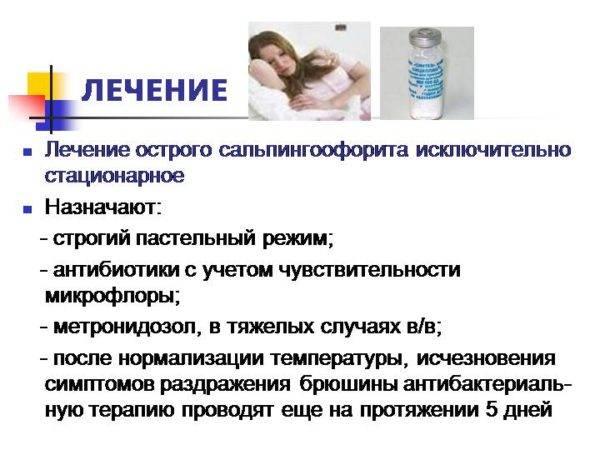 Как вылечить аднексит