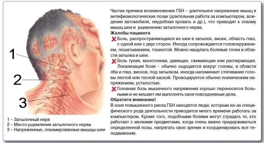 Чувство пульсаци в голове: симптомы, причины, диагностика заболеваний и их лечение