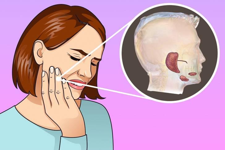 Чем опасно воспаление околоушной слюнной железы? симптомы и лечение патологии