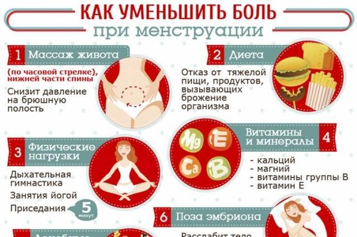 Все за и против операций при менструации