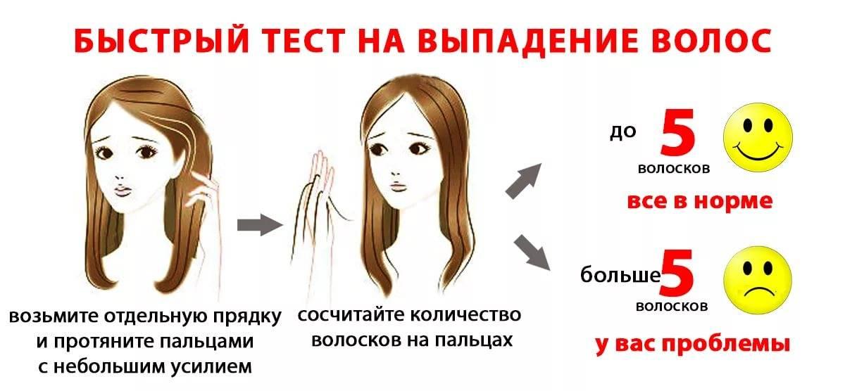 Норма выпадения волос в день для мужчин и женщин