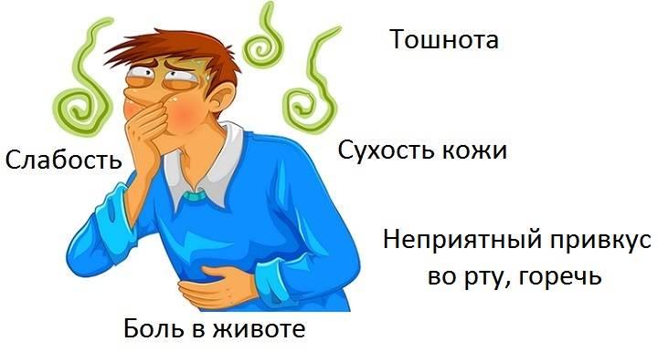 Горечь во рту: причины какой болезни