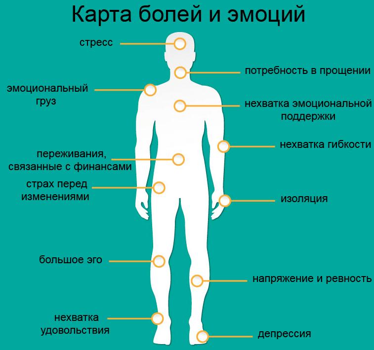 Симптомы аутоиммунных заболеваний
