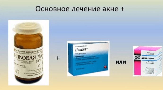 Мази с антибиотиком широкого спектра действия от прыщей