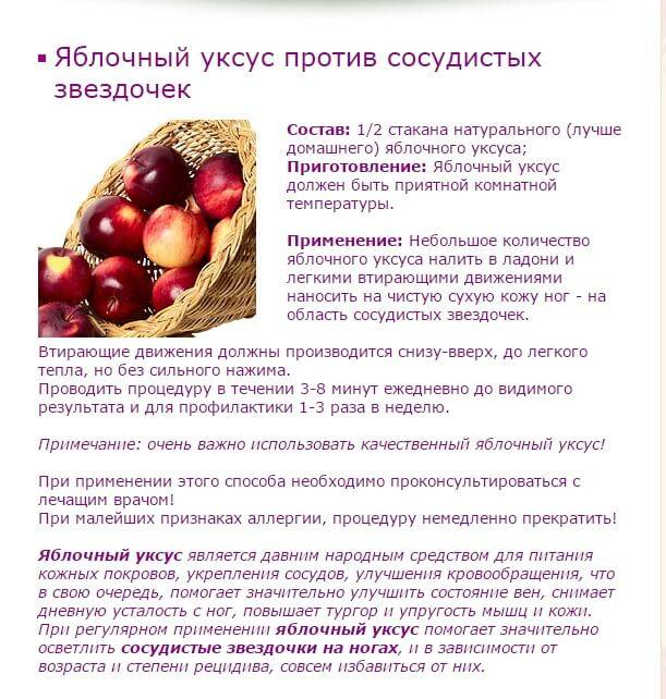 Отзывы о применении яблочный уксус от целлюлита