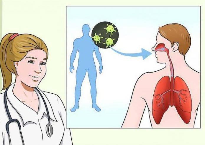Стоматит передается через поцелуй