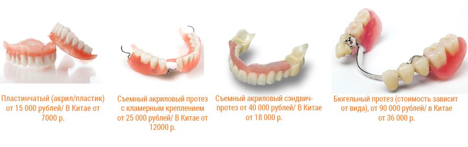 Гарантия на протезирование зубов по законодательству.