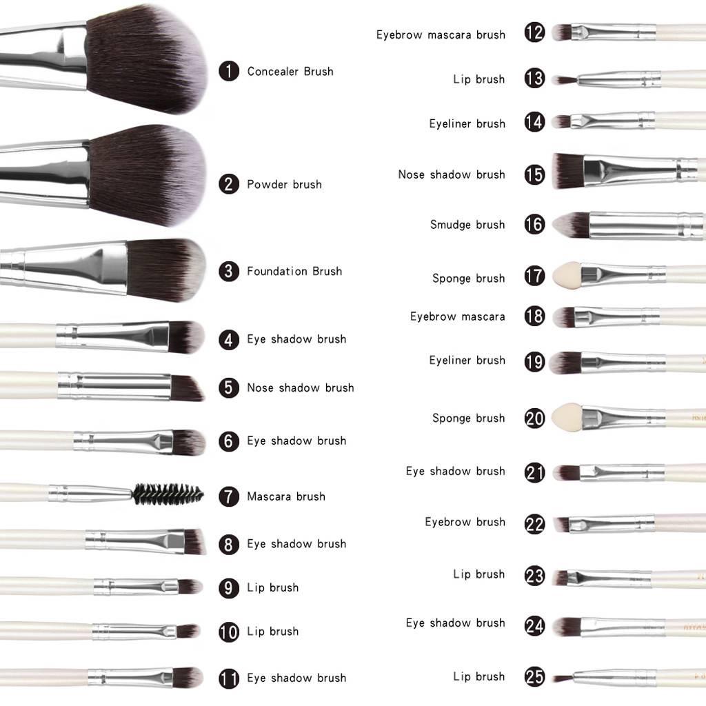 Базовый набор косметики для макияжа