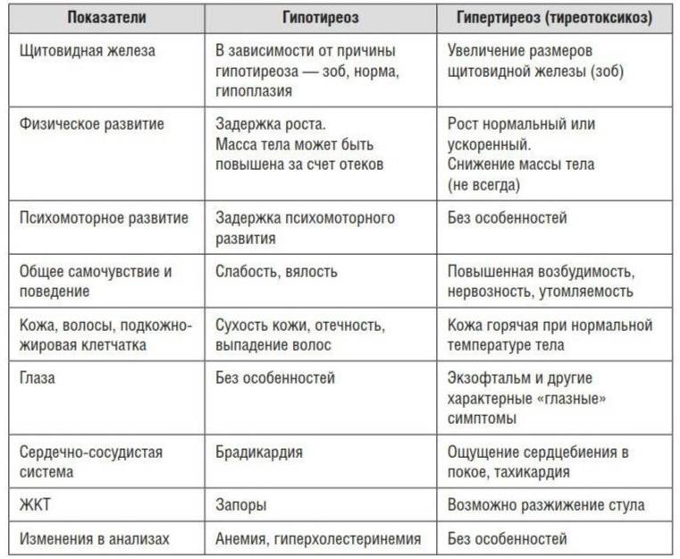 Классификация заболеваний молочных желез у женщин и мужчин