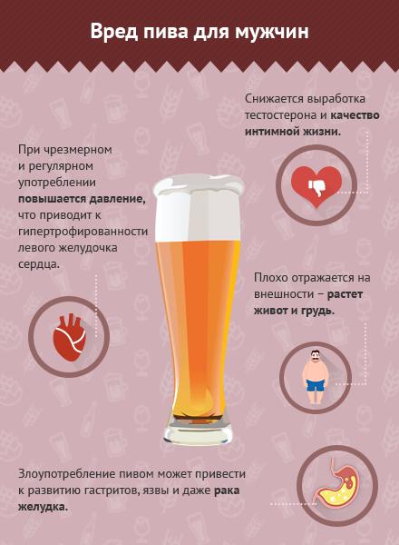 Употребление алкоголя во время менструации