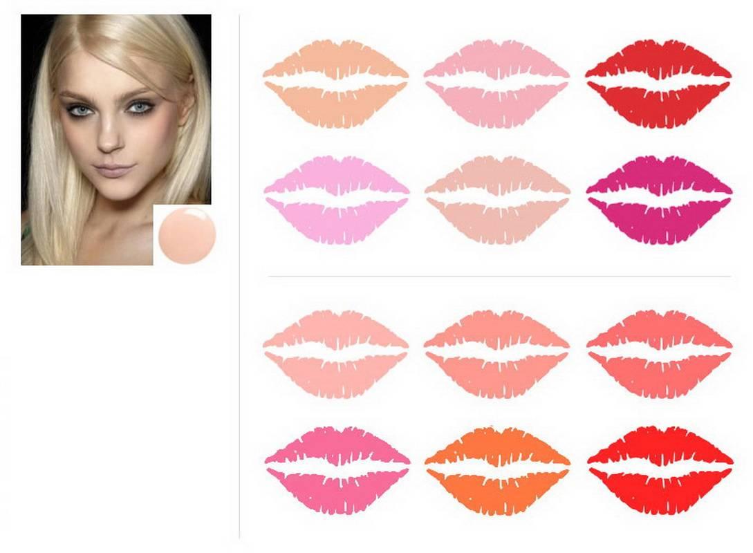 Как подобрать цвет помады к лицу