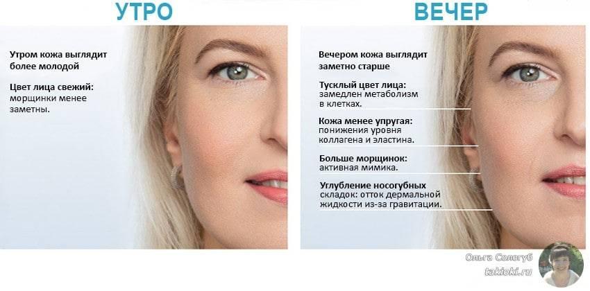 Гидрокортизоновая мазь от морщин: польза для лица, инструкция и рекомендации по применению, советы и отзывы косметологов