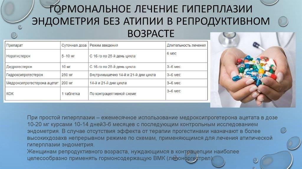 Антибиотики после рдв и гистероскопии, курс лечения до и после