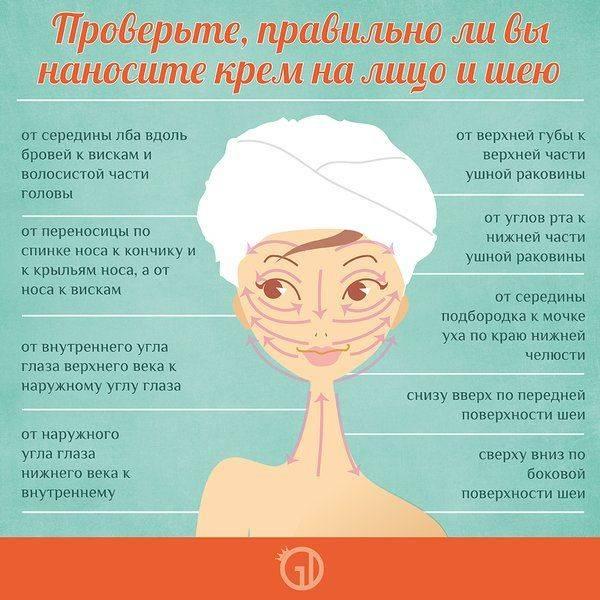 Как правильно наносить крем вокруг глаз – схема, дополненная пошаговой видео-инструкцией и правила выбора крема для век от морщин