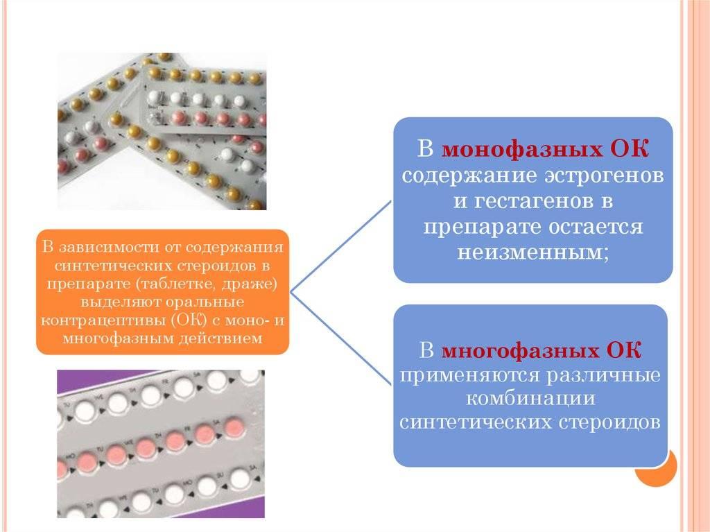 Инструкция по применению жанина при эндометриозе