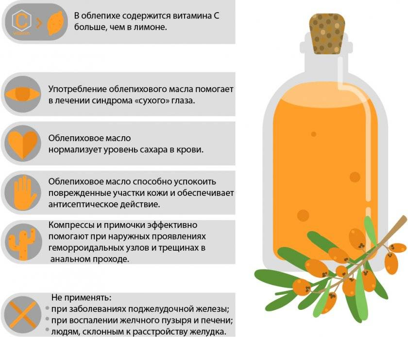 Как использовать масло от молочницы