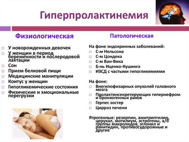 Доступно о сложном, или месячные после родов при лактации