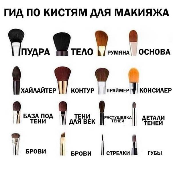 Как собрать универсальный набор косметики для макияжа?