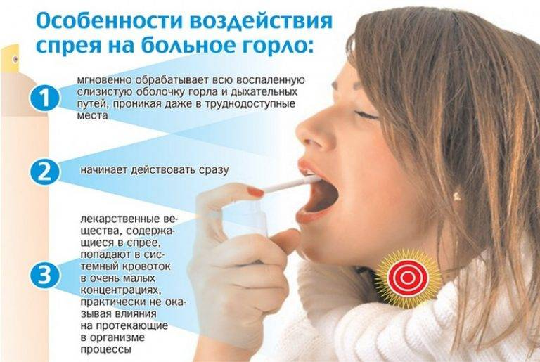 Лечение хронического тонзиллита в домашних условиях