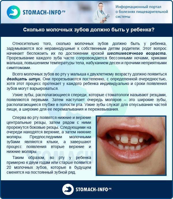 Неправильный порядок прорезывания зубов